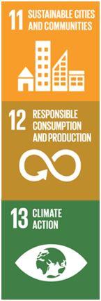 Sustainable Development 5