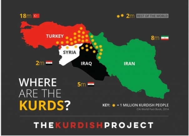 Map of the Kurdish Region